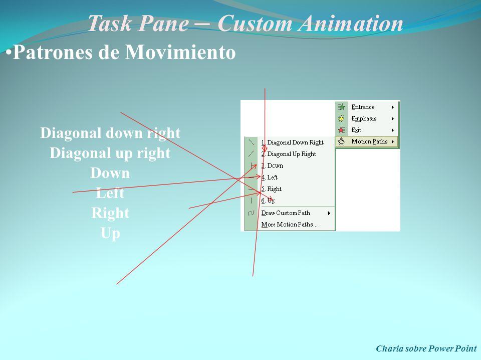 Task Pane – Custom Animation Charla sobre Power Point Opciones para enfasis en un objeto Change font Change font Size Change font Style Grow/Shrink Sp