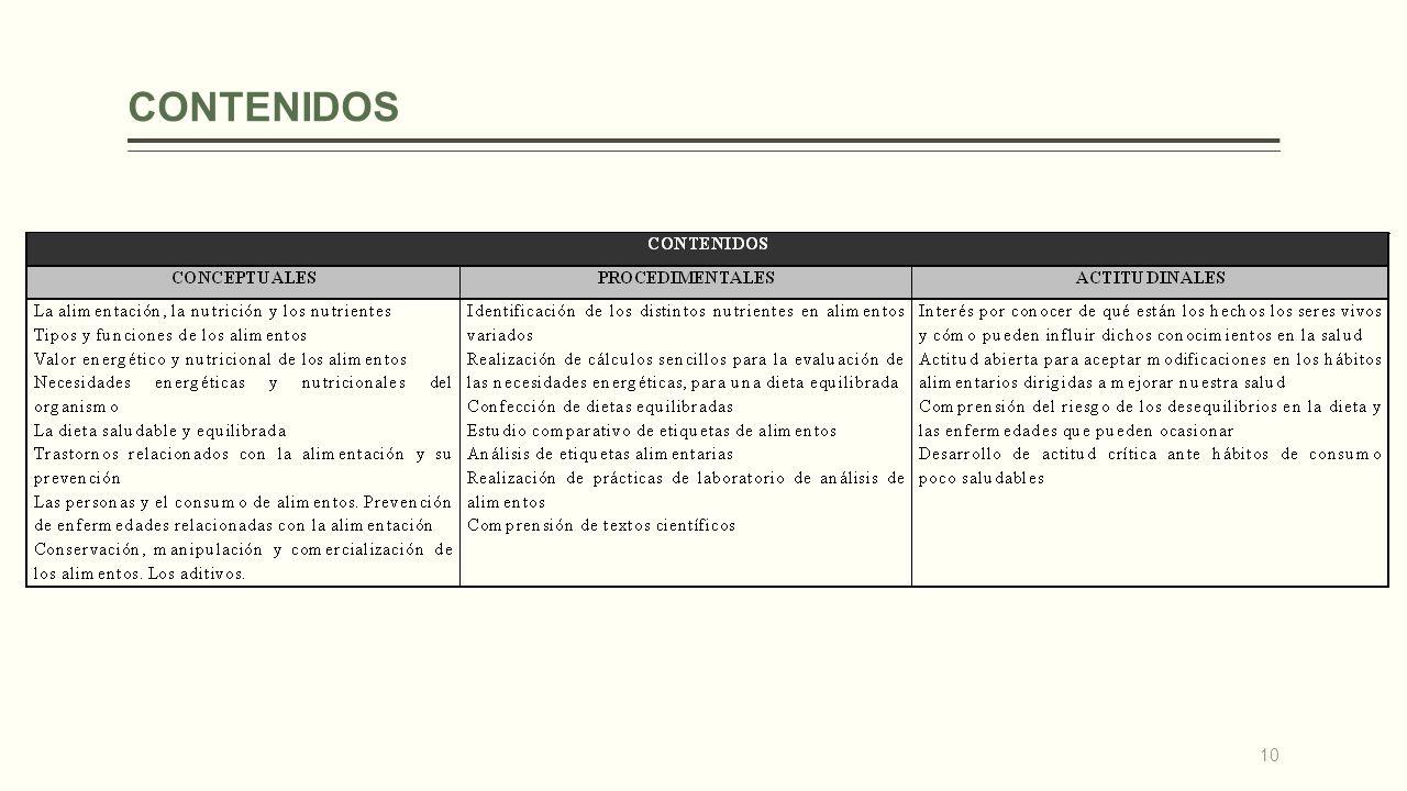 CONTENIDOS 10