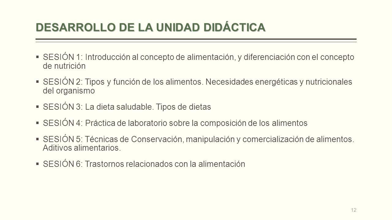 DESARROLLO DE LA UNIDAD DIDÁCTICA SESIÓN 1: Introducción al concepto de alimentación, y diferenciación con el concepto de nutrición SESIÓN 2: Tipos y