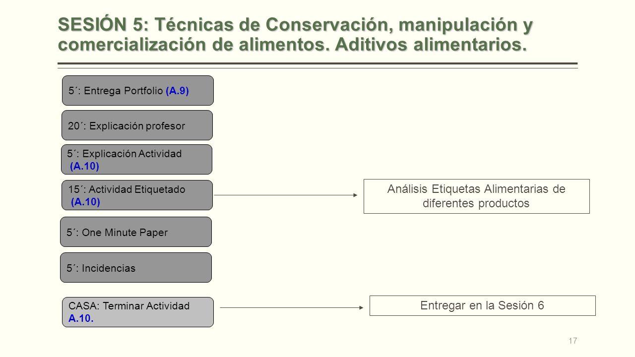 SESIÓN 5: Técnicas de Conservación, manipulación y comercialización de alimentos. Aditivos alimentarios. 5´: Entrega Portfolio (A.9) 20´: Explicación
