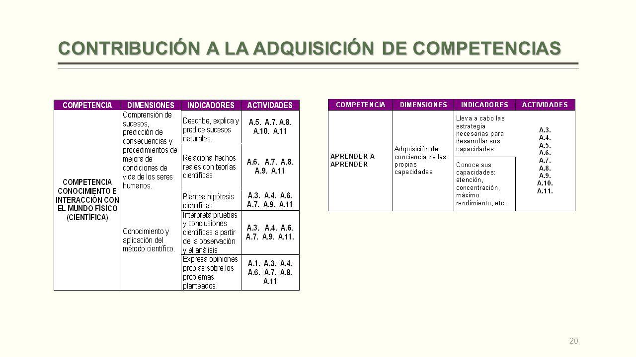 CONTRIBUCIÓN A LA ADQUISICIÓN DE COMPETENCIAS 20