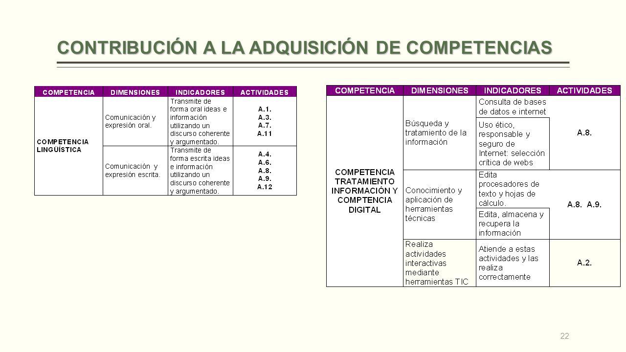 CONTRIBUCIÓN A LA ADQUISICIÓN DE COMPETENCIAS 22