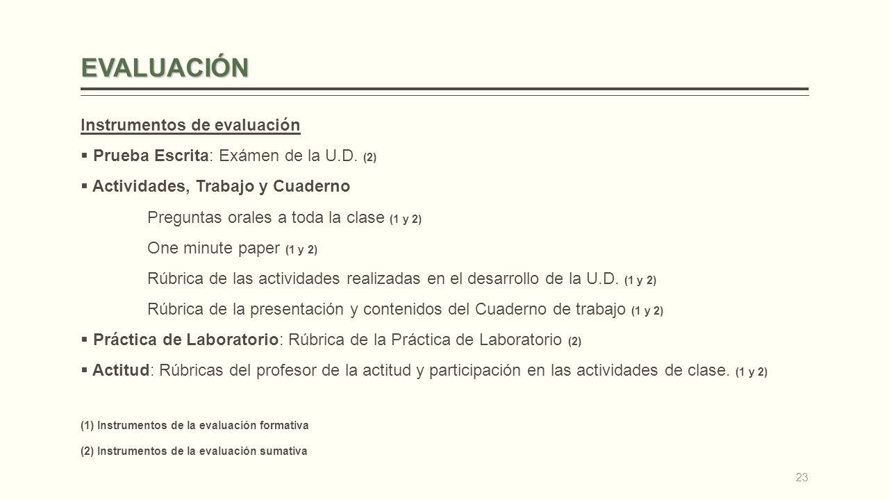 EVALUACIÓN Instrumentos de evaluación Prueba Escrita: Exámen de la U.D. (2) Actividades, Trabajo y Cuaderno Preguntas orales a toda la clase (1 y 2) O