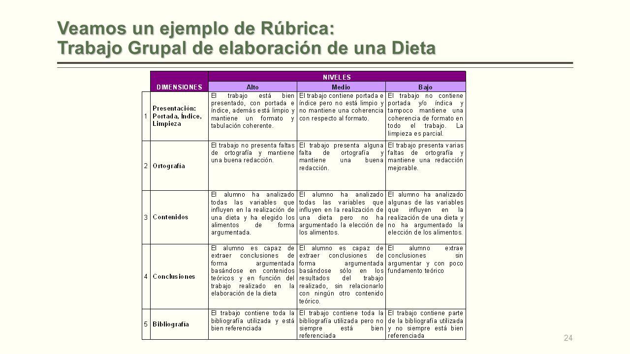 Veamos un ejemplo de Rúbrica: Trabajo Grupal de elaboración de una Dieta 24