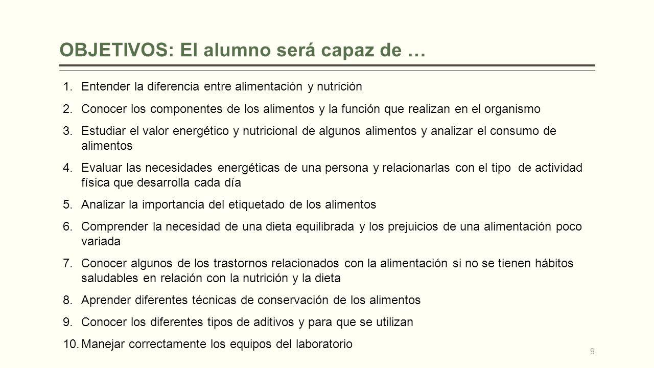 OBJETIVOS: El alumno será capaz de … 1. Entender la diferencia entre alimentación y nutrición 2. Conocer los componentes de los alimentos y la función
