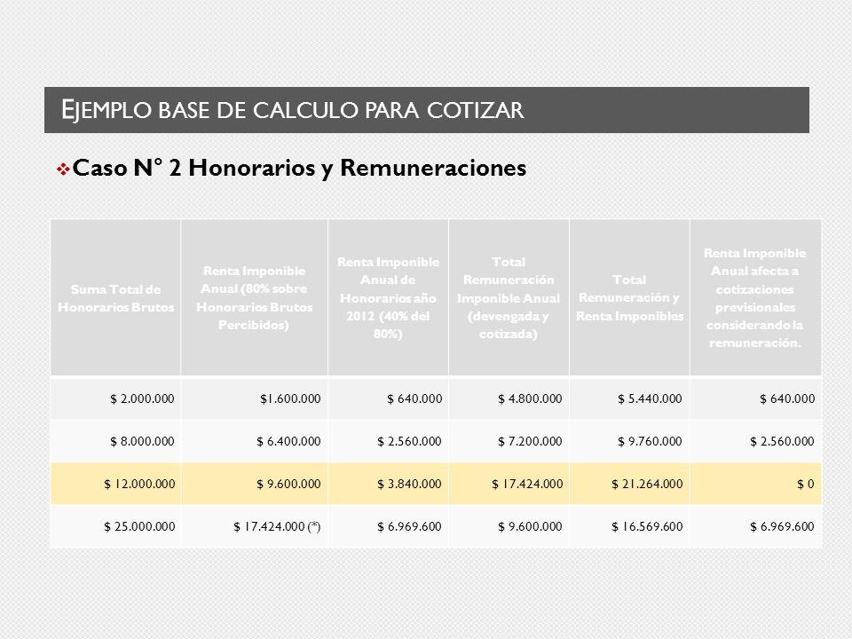 E JEMPLO BASE DE CALCULO PARA COTIZAR Caso N° 2 Honorarios y Remuneraciones Suma Total de Honorarios Brutos Renta Imponible Anual (80% sobre Honorario