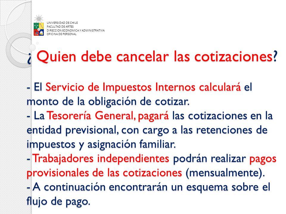 ¿ Quien debe cancelar las cotizaciones? - El Servicio de Impuestos Internos calculará el monto de la obligación de cotizar. - La Tesorería General, pa