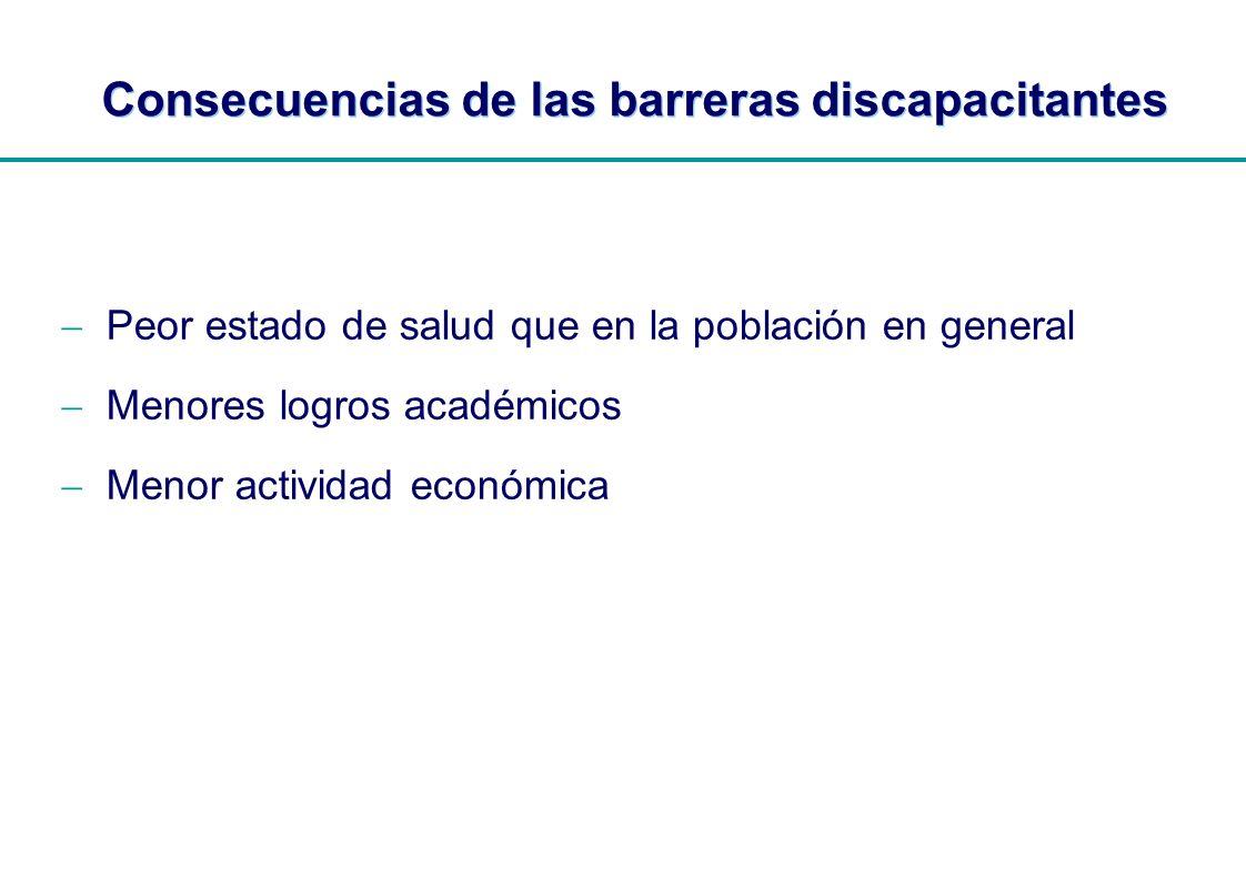 | Consecuencias de las barreras discapacitantes Peor estado de salud que en la población en general Menores logros académicos Menor actividad económic