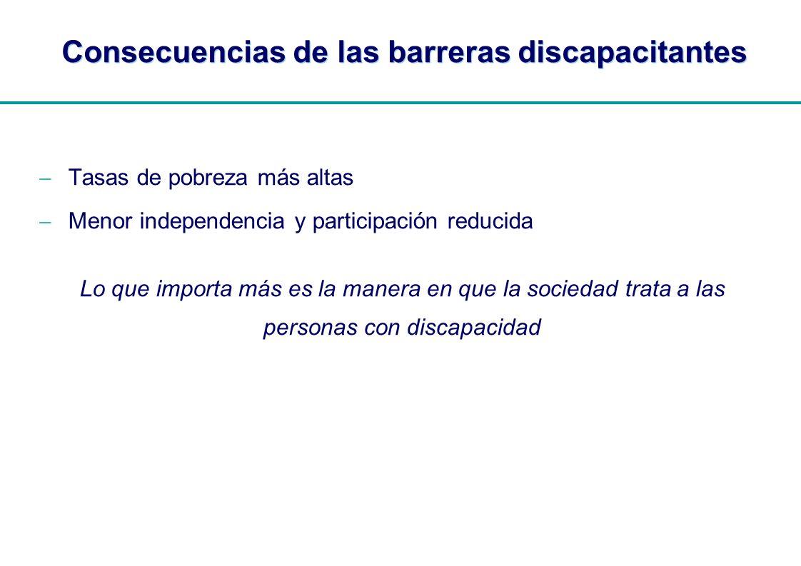 | Consecuencias de las barreras discapacitantes Tasas de pobreza más altas Menor independencia y participación reducida Lo que importa más es la maner