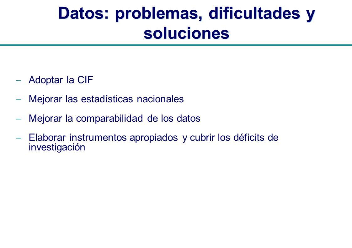 | Datos: problemas, dificultades y soluciones Adoptar la CIF Mejorar las estadísticas nacionales Mejorar la comparabilidad de los datos Elaborar instr