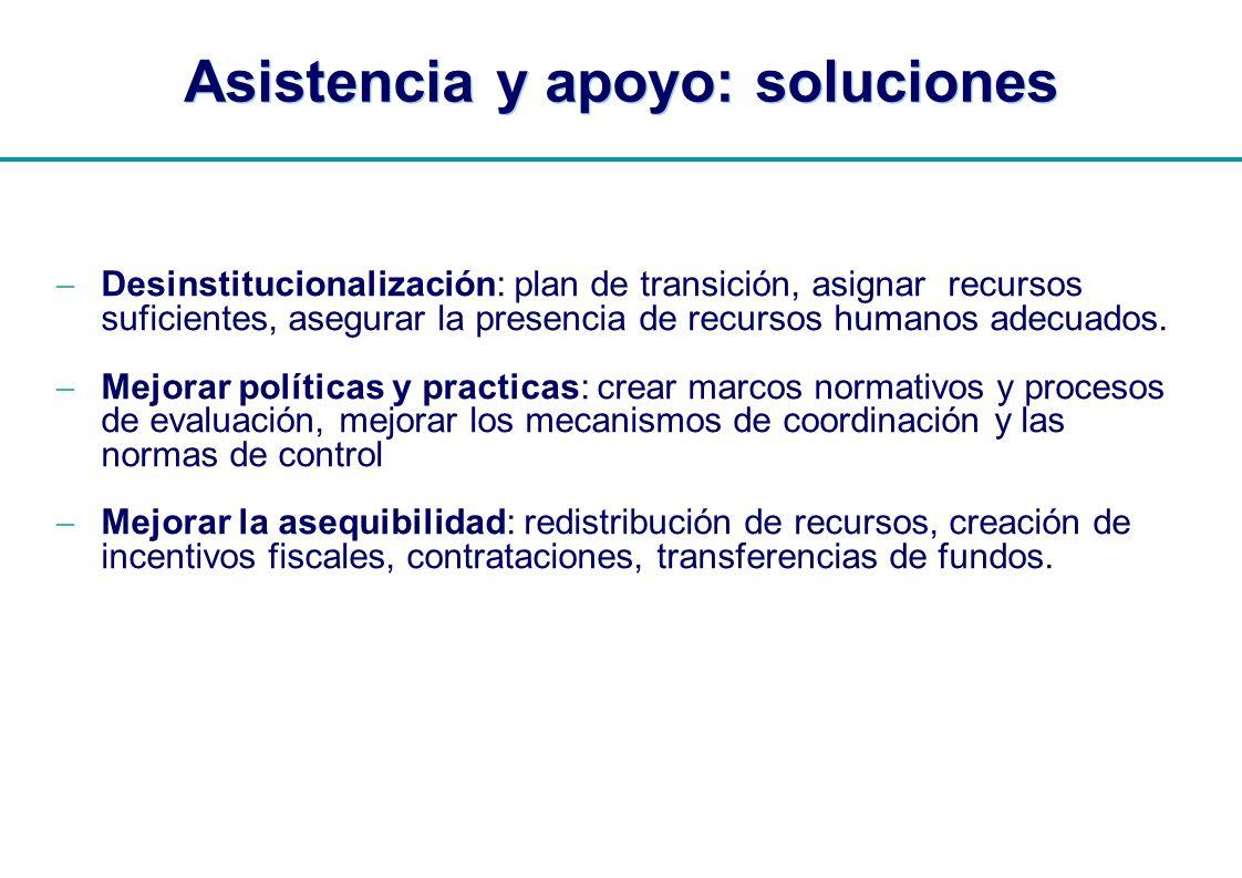 | Asistencia y apoyo: soluciones Desinstitucionalización: plan de transición, asignar recursos suficientes, asegurar la presencia de recursos humanos