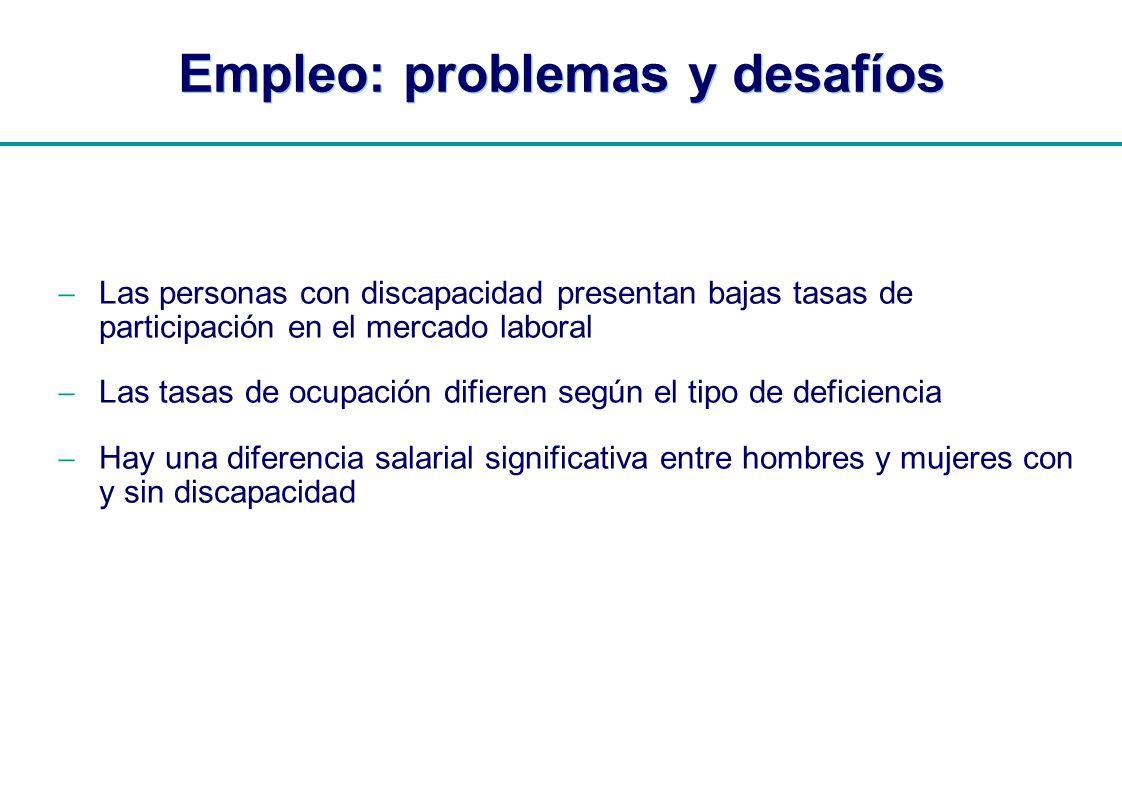 | Empleo: problemas y desafíos Las personas con discapacidad presentan bajas tasas de participación en el mercado laboral Las tasas de ocupación difie