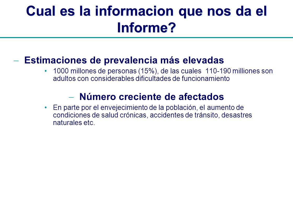 | Cual es la informacion que nos da el Informe? Estimaciones de prevalencia más elevadas 1000 millones de personas (15%), de las cuales 110-190 millio