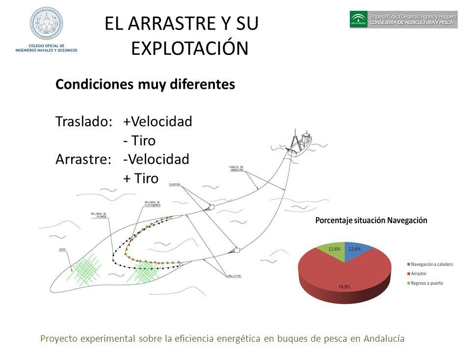 Proyecto experimental sobre la eficiencia energética en buques de pesca en Andalucía EL ARRASTRE Y SU EXPLOTACIÓN Condiciones muy diferentes Traslado: