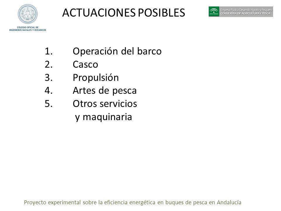 Proyecto experimental sobre la eficiencia energética en buques de pesca en Andalucía ACTUACIONES POSIBLES 1.Operación del barco 2.Casco 3.Propulsión 4