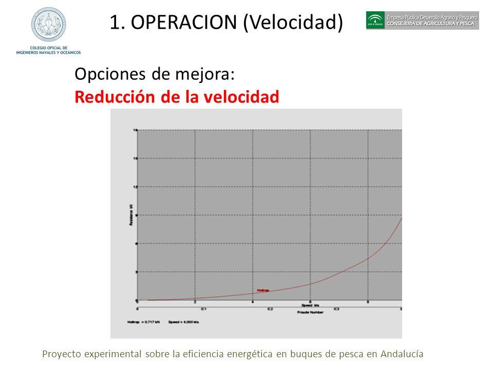 Proyecto experimental sobre la eficiencia energética en buques de pesca en Andalucía 1. OPERACION (Velocidad) Opciones de mejora: Reducción de la velo