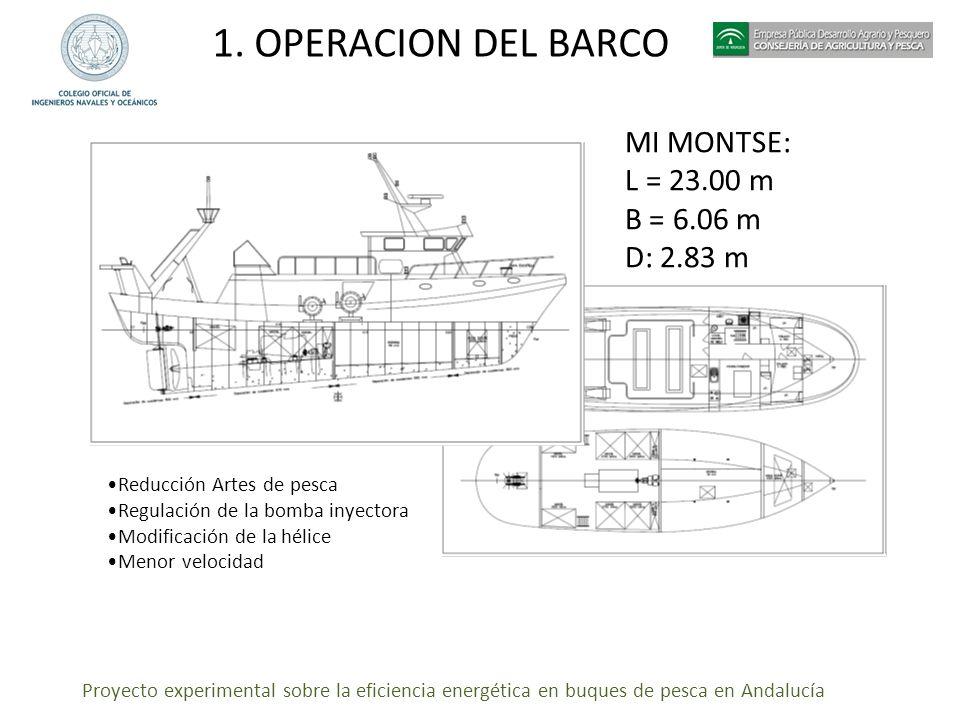 Proyecto experimental sobre la eficiencia energética en buques de pesca en Andalucía 1. OPERACION DEL BARCO MI MONTSE: L = 23.00 m B = 6.06 m D: 2.83