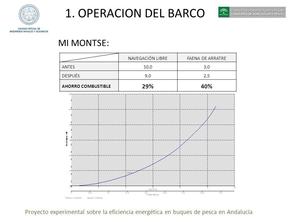 Proyecto experimental sobre la eficiencia energética en buques de pesca en Andalucía 1. OPERACION DEL BARCO MI MONTSE: NAVEGACIÓN LIBREFAENA DE ARRATR