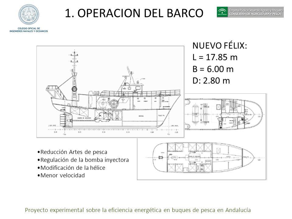 Proyecto experimental sobre la eficiencia energética en buques de pesca en Andalucía 1. OPERACION DEL BARCO NUEVO FÉLIX: L = 17.85 m B = 6.00 m D: 2.8