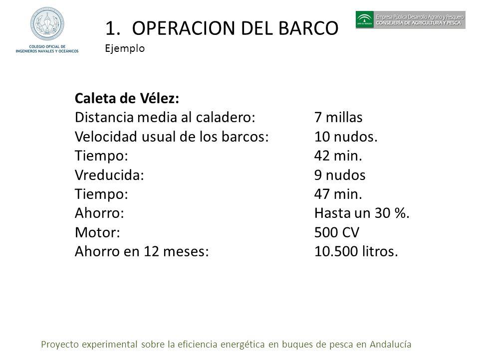 Proyecto experimental sobre la eficiencia energética en buques de pesca en Andalucía 1.OPERACION DEL BARCO Ejemplo Caleta de Vélez: Distancia media al