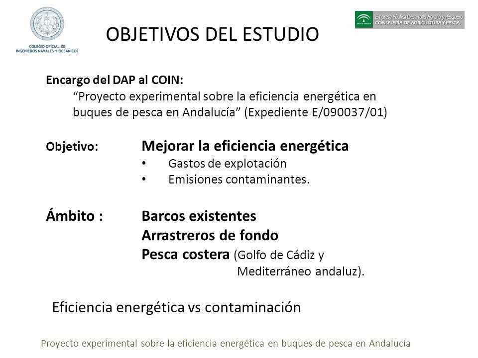 Proyecto experimental sobre la eficiencia energética en buques de pesca en Andalucía OBJETIVOS DEL ESTUDIO Encargo del DAP al COIN: Proyecto experimen