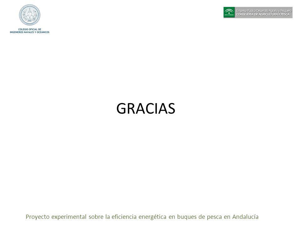 Proyecto experimental sobre la eficiencia energética en buques de pesca en Andalucía GRACIAS