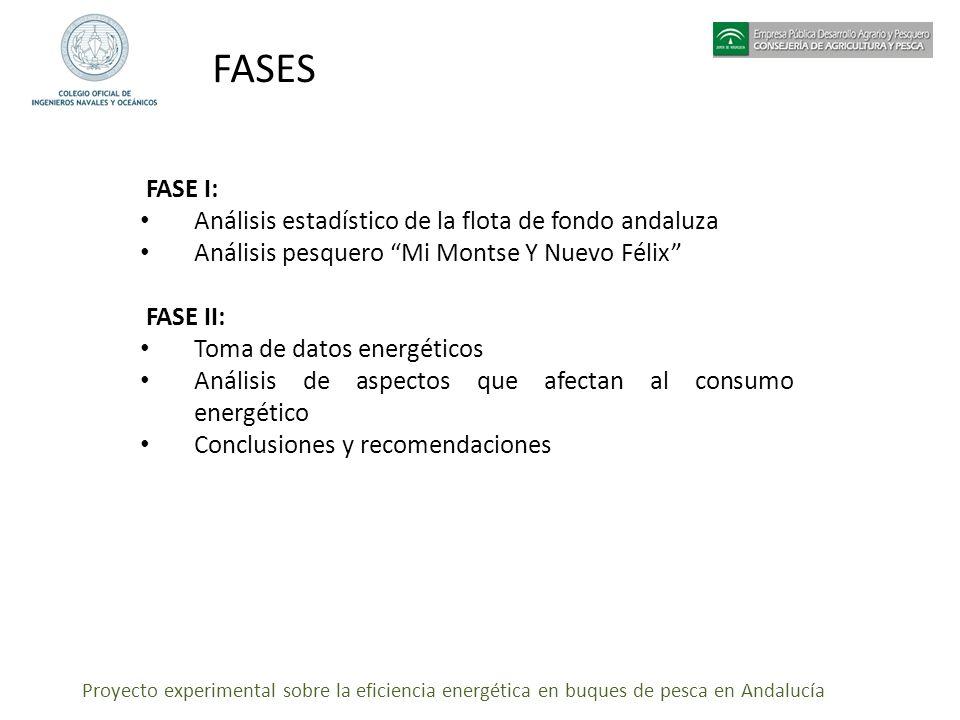 Proyecto experimental sobre la eficiencia energética en buques de pesca en Andalucía FASES FASE I: Análisis estadístico de la flota de fondo andaluza