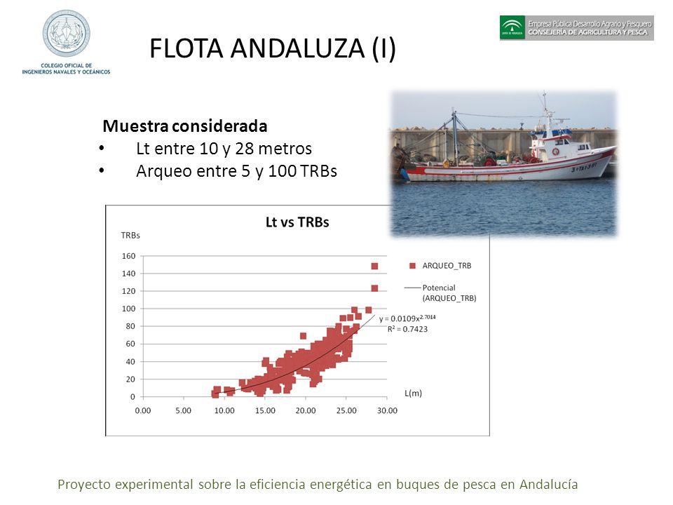 Proyecto experimental sobre la eficiencia energética en buques de pesca en Andalucía FLOTA ANDALUZA (I) Muestra considerada Lt entre 10 y 28 metros Ar
