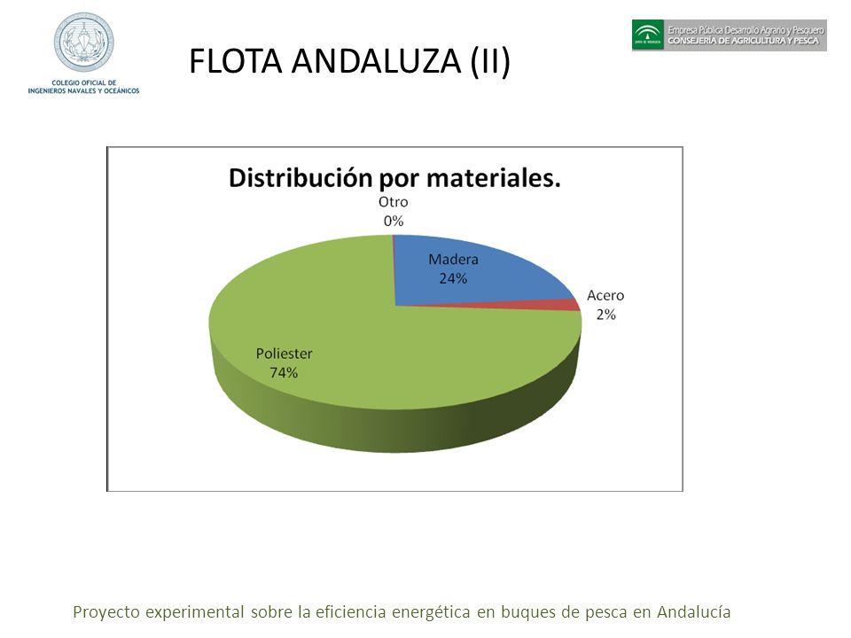Proyecto experimental sobre la eficiencia energética en buques de pesca en Andalucía FLOTA ANDALUZA (II)