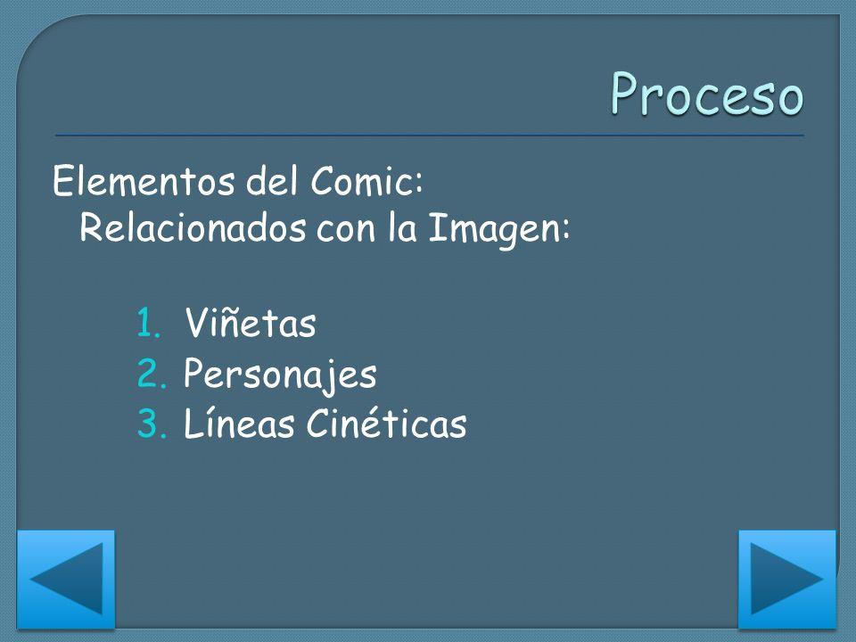 Elementos del Comic: Relacionados con la Imagen: 1.Viñetas 2.Personajes 3.Líneas Cinéticas