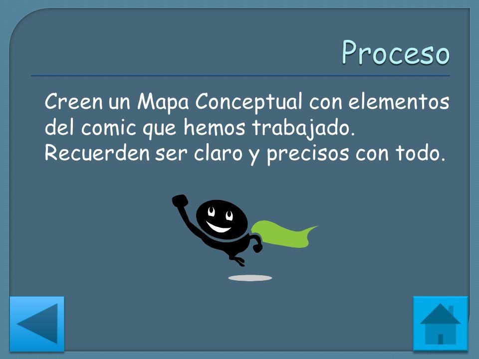 Creen un Mapa Conceptual con elementos del comic que hemos trabajado. Recuerden ser claro y precisos con todo.