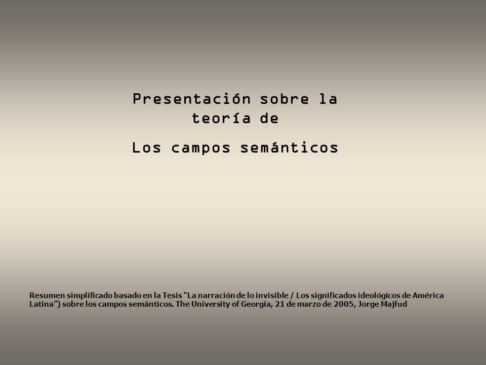 Presentación sobre la teoría de Los campos semánticos Resumen simplificado basado en la Tesis La narración de lo invisible / Los significados ideológicos de América Latina) sobre los campos semánticos.
