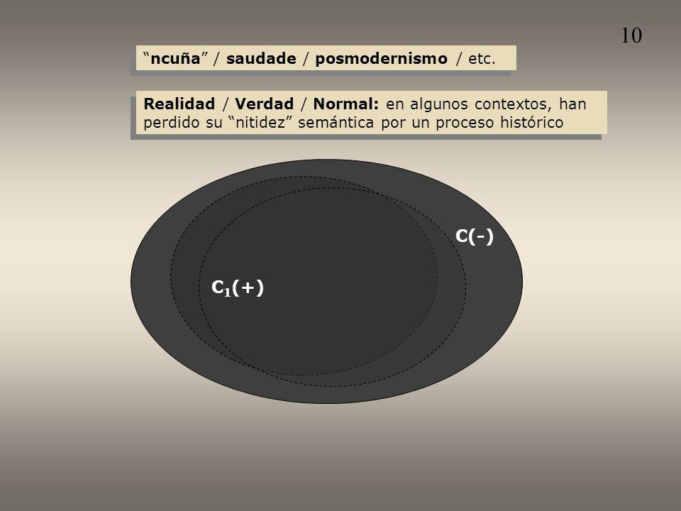 C 1 (+) C(-) ncuña / saudade / posmodernismo / etc.