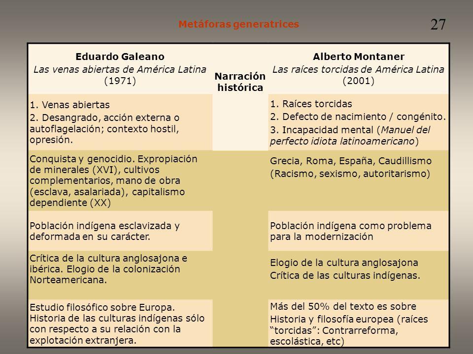 Eduardo Galeano Las venas abiertas de América Latina (1971) Narración histórica Alberto Montaner Las raíces torcidas de América Latina (2001) 1.