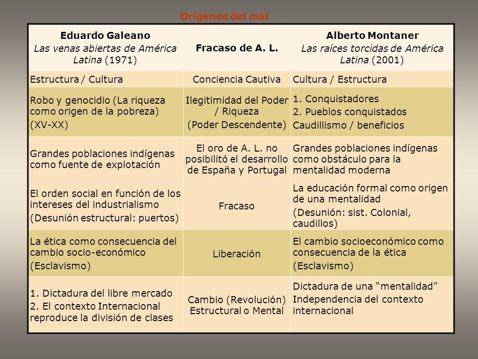 Eduardo Galeano Las venas abiertas de América Latina (1971) Fracaso de A.