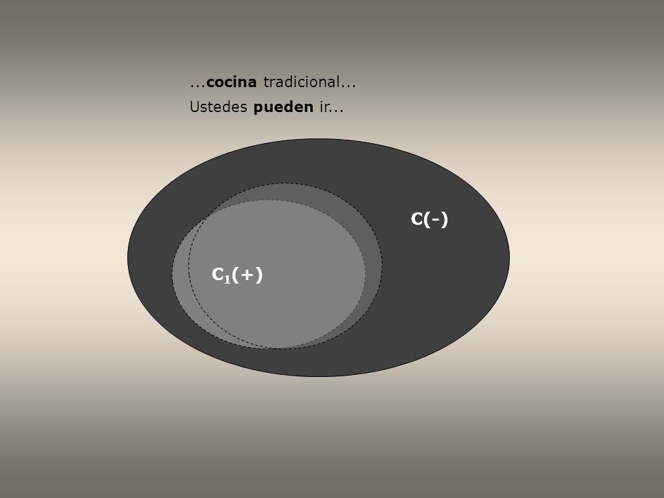 C(-) C 1 (+) es la cocina tradicional española. Ustedes pueden ir a Santiago...