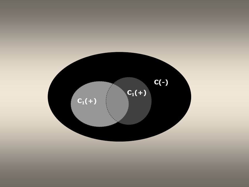 C(-) C 1 (+)