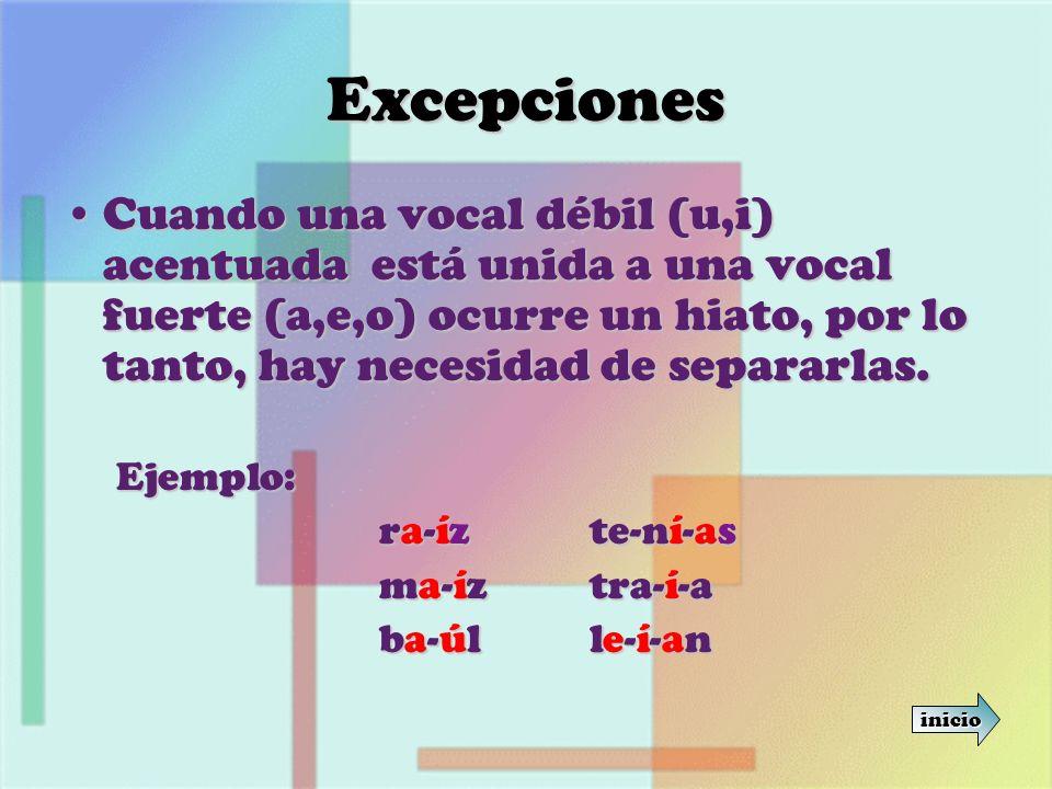 Excepciones Cuando una vocal débil (u,i) acentuada está unida a una vocal fuerte (a,e,o) ocurre un hiato, por lo tanto, hay necesidad de separarlas.Cu