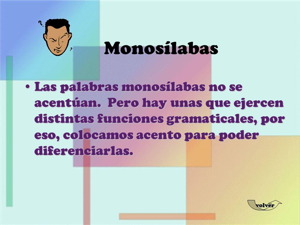 Monosílabas Las palabras monosílabas no se acentúan. Pero hay unas que ejercen distintas funciones gramaticales, por eso, colocamos acento para poder