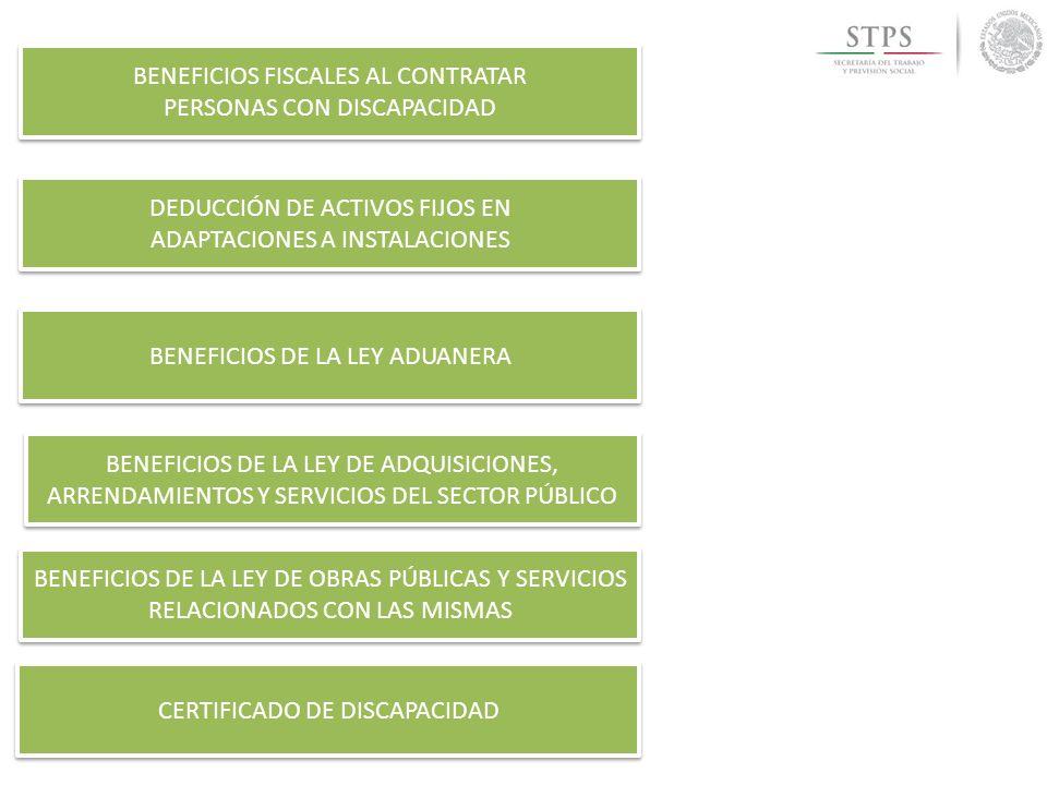BENEFICIOS FISCALES AL CONTRATAR PERSONAS CON DISCAPACIDAD BENEFICIOS FISCALES AL CONTRATAR PERSONAS CON DISCAPACIDAD DEDUCCIÓN DE ACTIVOS FIJOS EN ADAPTACIONES A INSTALACIONES DEDUCCIÓN DE ACTIVOS FIJOS EN ADAPTACIONES A INSTALACIONES BENEFICIOS DE LA LEY ADUANERA BENEFICIOS DE LA LEY DE ADQUISICIONES, ARRENDAMIENTOS Y SERVICIOS DEL SECTOR PÚBLICO BENEFICIOS DE LA LEY DE ADQUISICIONES, ARRENDAMIENTOS Y SERVICIOS DEL SECTOR PÚBLICO CERTIFICADO DE DISCAPACIDAD BENEFICIOS DE LA LEY DE OBRAS PÚBLICAS Y SERVICIOS RELACIONADOS CON LAS MISMAS BENEFICIOS DE LA LEY DE OBRAS PÚBLICAS Y SERVICIOS RELACIONADOS CON LAS MISMAS