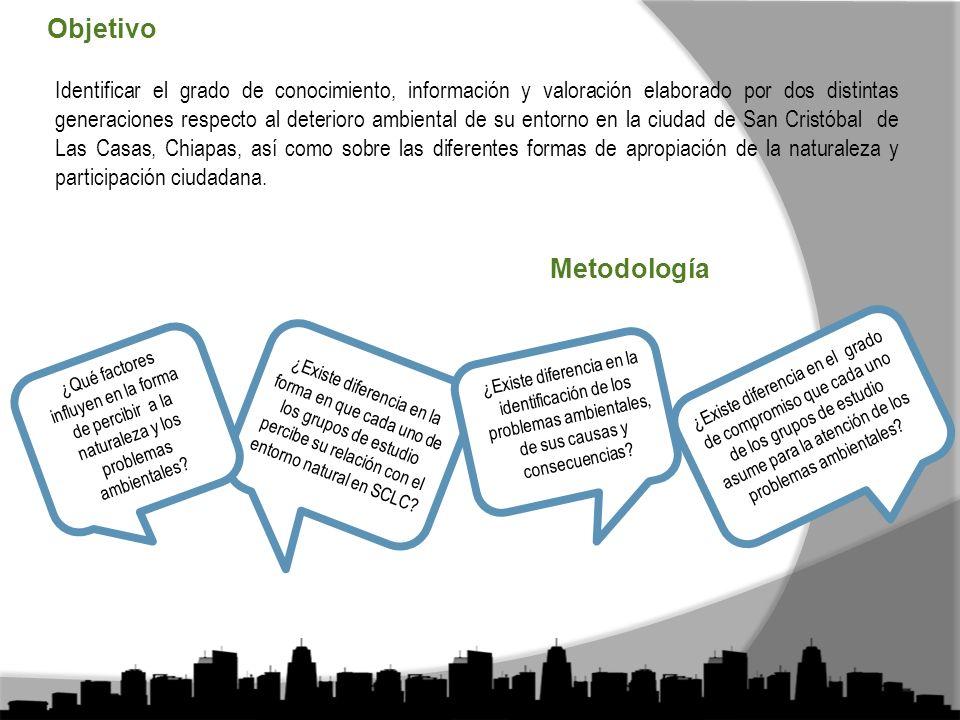 Objetivo Identificar el grado de conocimiento, información y valoración elaborado por dos distintas generaciones respecto al deterioro ambiental de su entorno en la ciudad de San Cristóbal de Las Casas, Chiapas, así como sobre las diferentes formas de apropiación de la naturaleza y participación ciudadana.