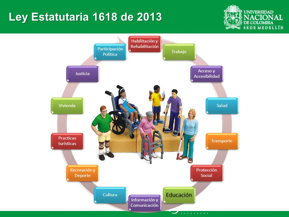 Habilitación y Rehabilitación Trabajo Acceso y Accesibilidad SaludTransporte Protección Social Educación Información y Comunicación Cultura Recreación