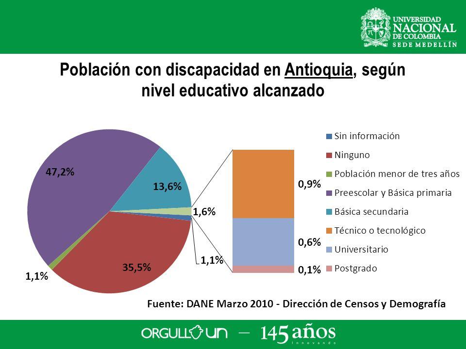Fuente: DANE Marzo 2010 - Dirección de Censos y Demografía