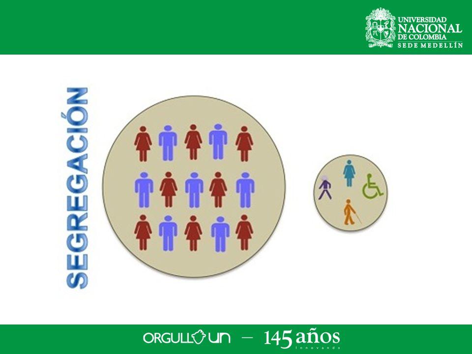 Identificación PCD Identificación Barreras Seguimiento Permanencia Prevención de la exclusión Promoción investigación Nuevas tecnologías Capacitación personal Adaptación currículos Ley Estatutaria 1618 de 2013 ¿Bienestar Institucional?