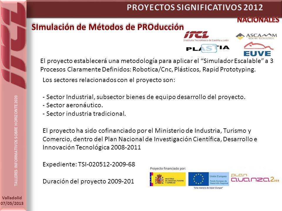 TALLERES INFORMATIVOS SOBRE HORIZONTE 2020 Valladolid 07/05/2013 SImulación de Métodos de PROducción Los sectores relacionados con el proyecto son: - Sector Industrial, subsector bienes de equipo desarrollo del proyecto.