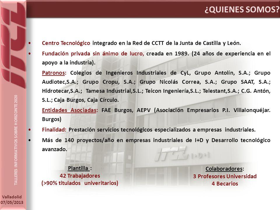 TALLERES INFORMATIVOS SOBRE HORIZONTE 2020 Valladolid 07/05/2013 Centro Tecnológico integrado en la Red de CCTT de la Junta de Castilla y León.