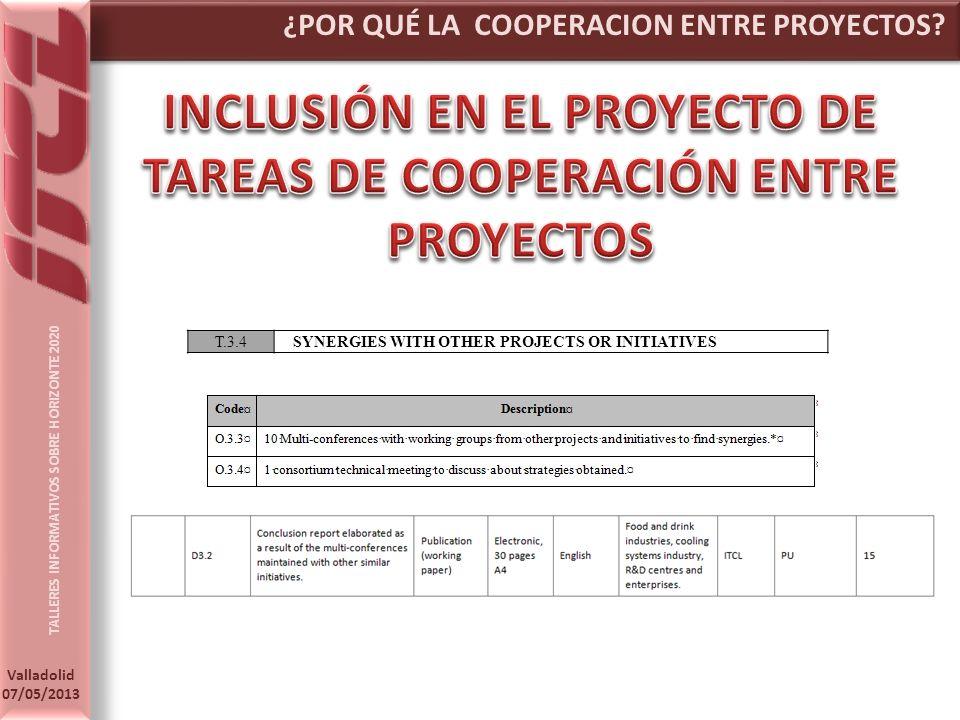 TALLERES INFORMATIVOS SOBRE HORIZONTE 2020 Valladolid 07/05/2013 ¿POR QUÉ LA COOPERACION ENTRE PROYECTOS.