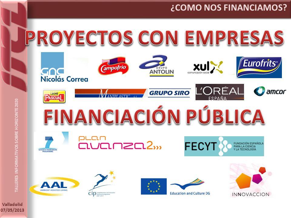 TALLERES INFORMATIVOS SOBRE HORIZONTE 2020 Valladolid 07/05/2013 ¿COMO NOS FINANCIAMOS?