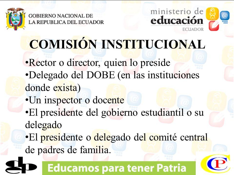 Funciones: Elaborar el Plan de Contingencia Institucional, a partir de las directrices emanadas del COE, del Ministerio de Salud Pública y Ministerio de Educación.