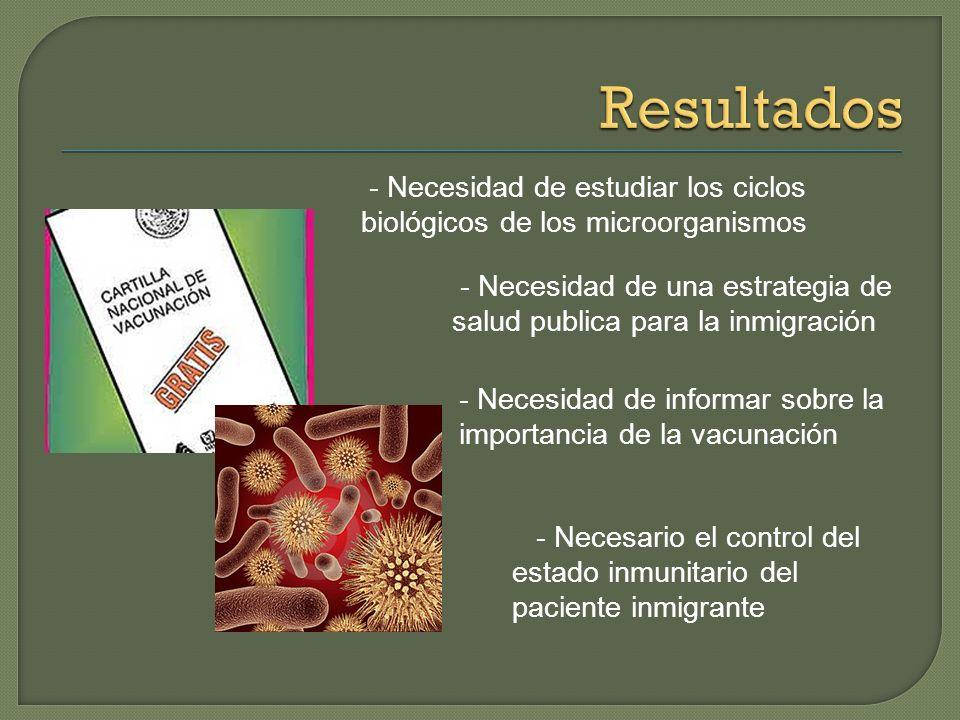 Importancia de la inmigración en la salud comunitaria: pruebas de cribado y vacunación de inmigrantes. - Es necesario que los inmigrantes entiendan la